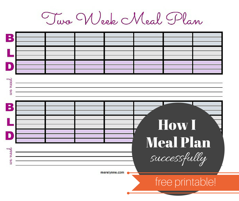 how i meal plan, free meal planner template