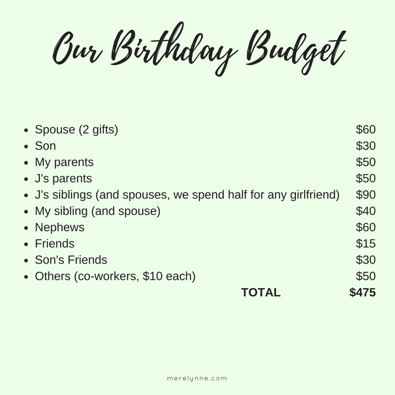 Our Birthday Budget Goals For How To
